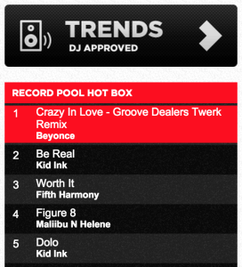 CrazyInLove-Twerk-remix-Groove-Dealers-TOP1-djcity